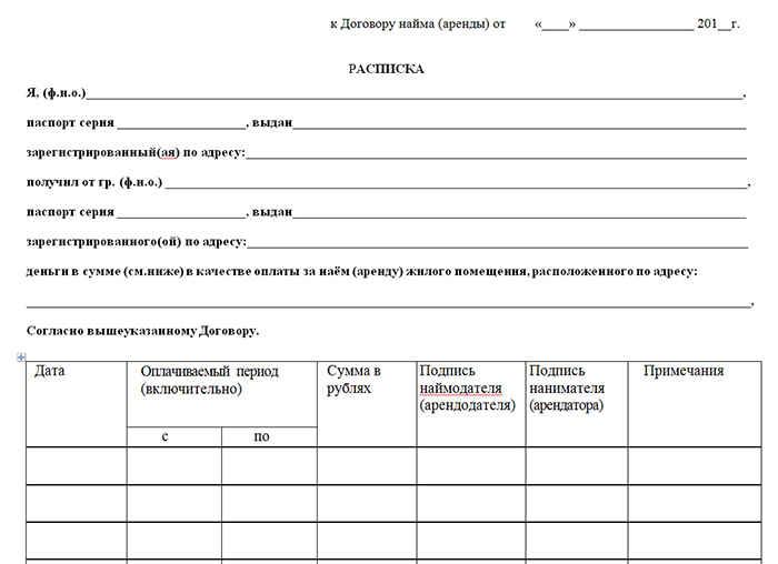 Расписка в получении денежных средств за квартиру образец